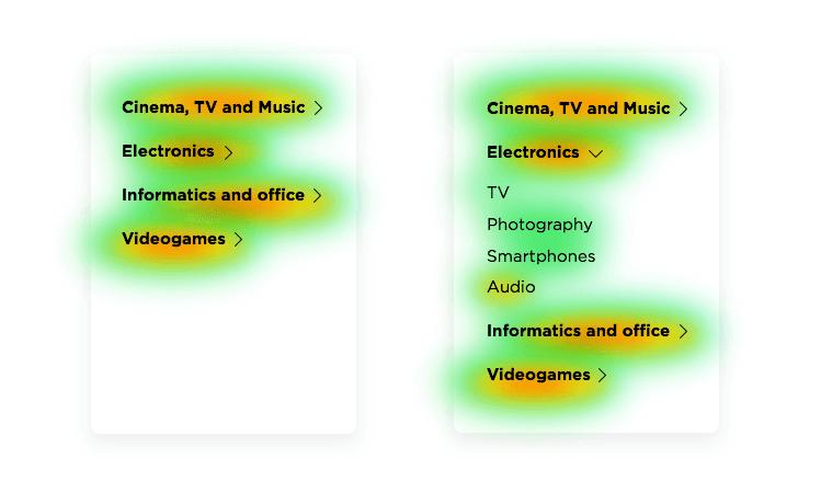 Website heatmaps - it's important to test dynamic elements such as menus