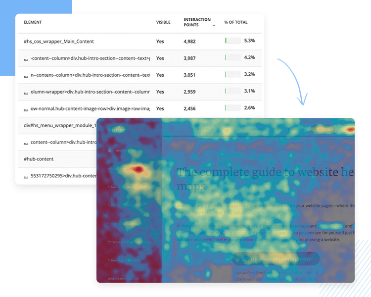 Website heatmaps - shows how users interact with your website