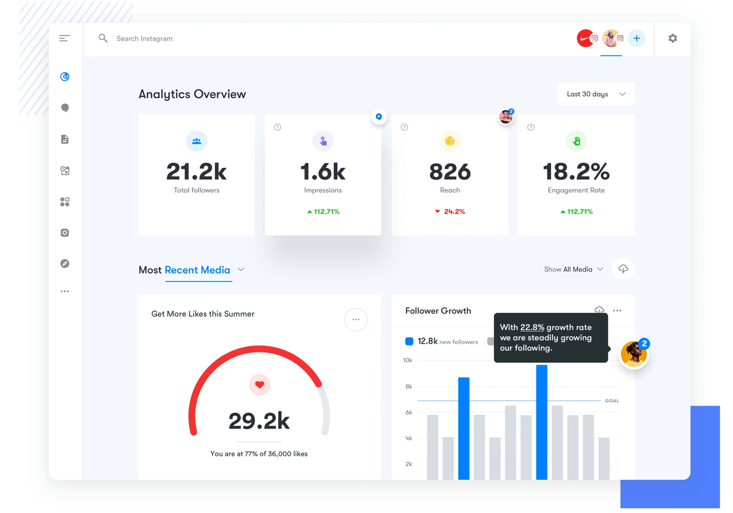 analytics dashboard design for influencers