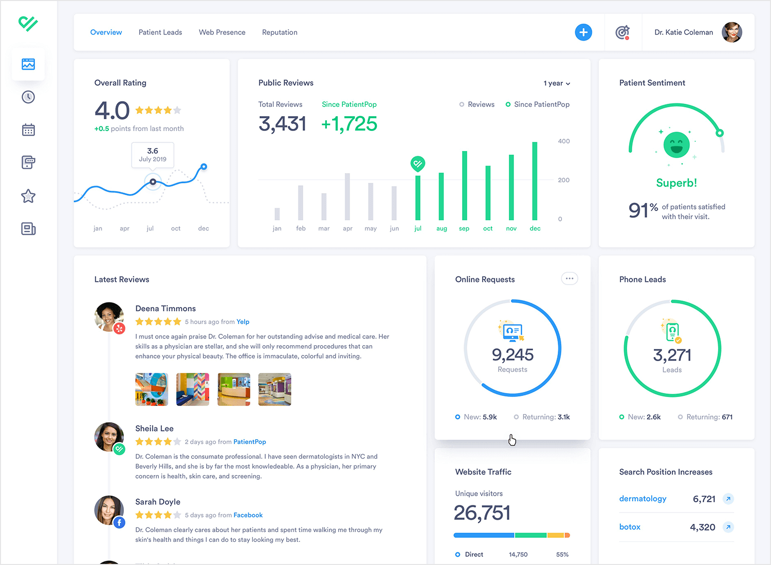 example of best practices for dashboard design