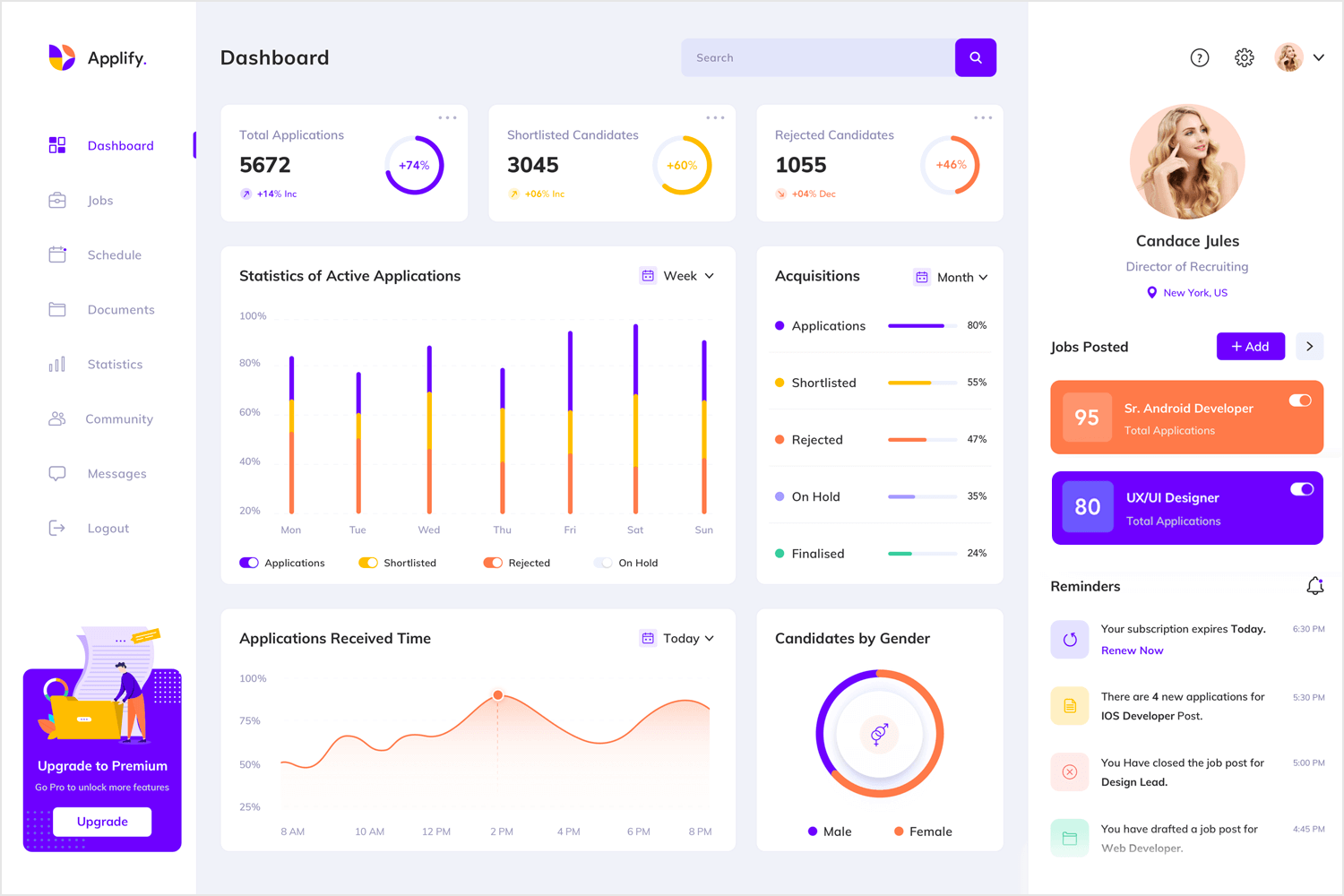 example of dashboard design for applify