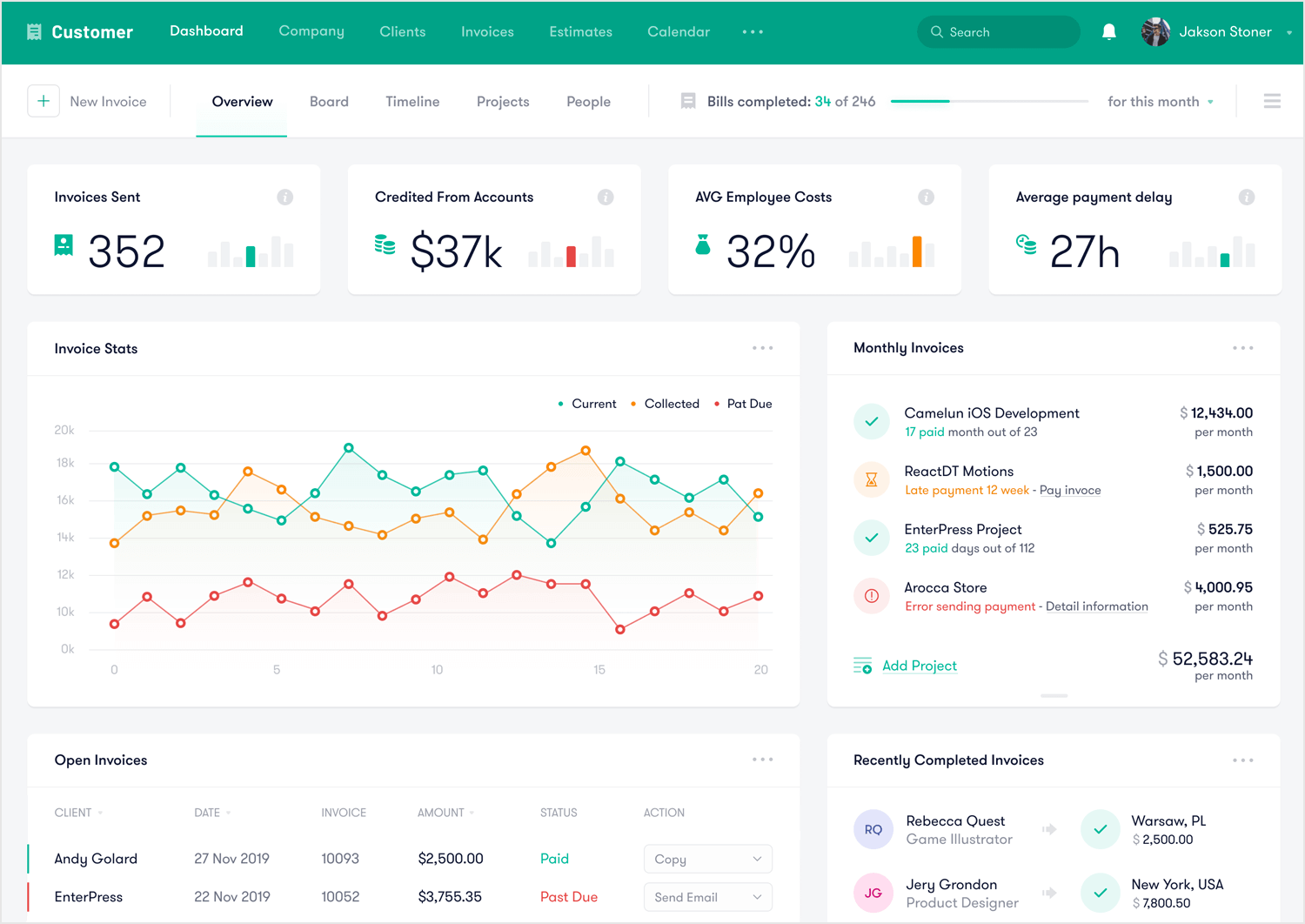 Dashboard Design Best Practices And Examples Justinmind