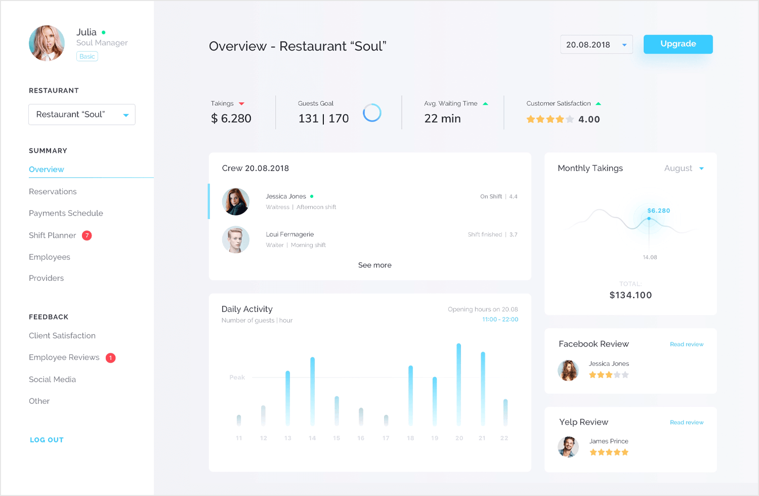 restaurant management dashboard - justinmind