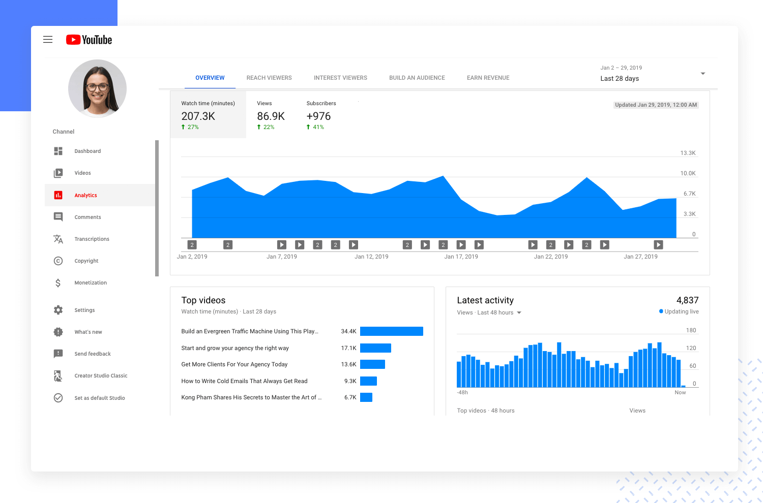 example of platform dashboard from youtube