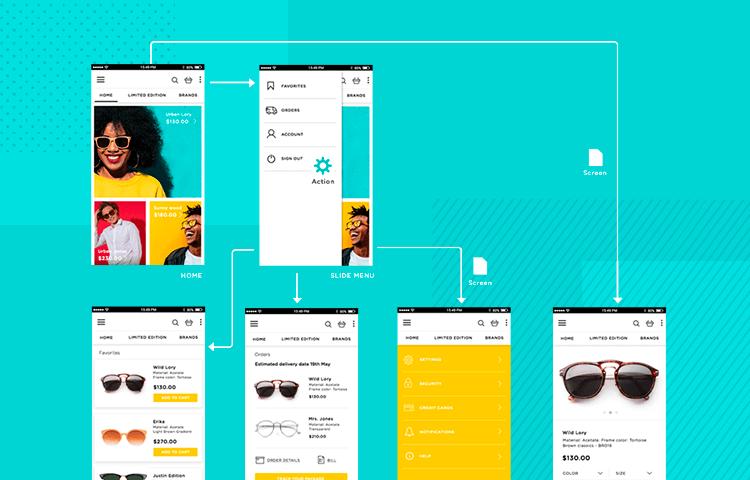 how to design user scenarios