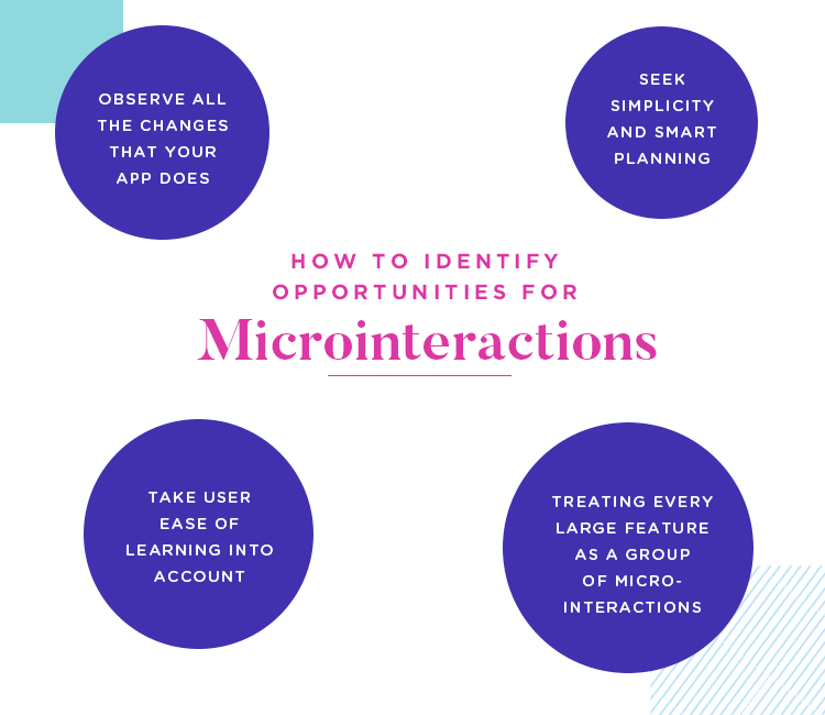 how to identify opportunities for microinteractions