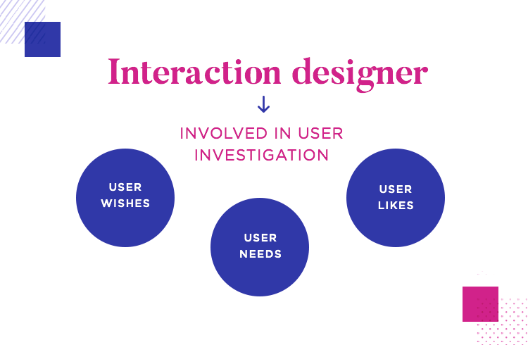interaction designers and user research on daily work