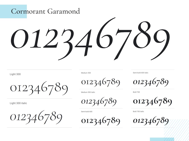 Best number fonts - Cormorant Garamond