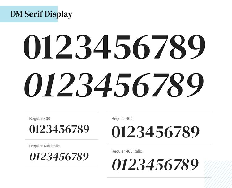 dm serif display as best free number typeface by google