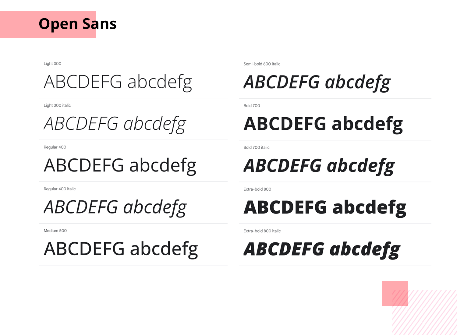 Fonts for mobile apps - Open Sans