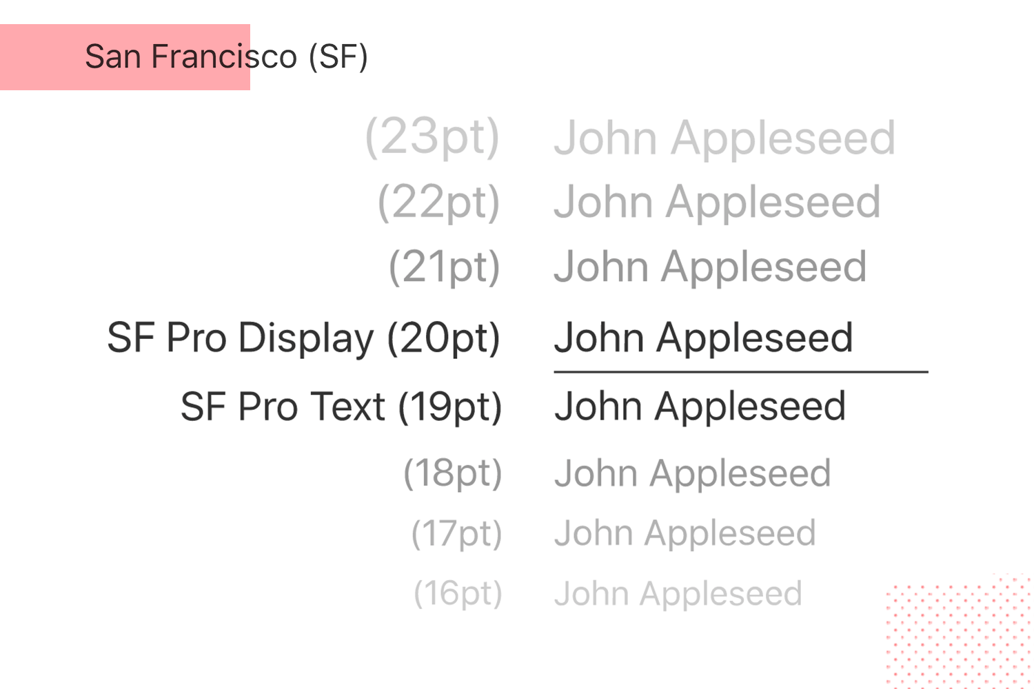 Fonts for mobile apps - San Francisco