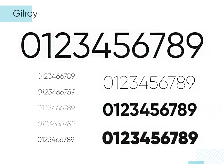 Best number fonts - Gilroy
