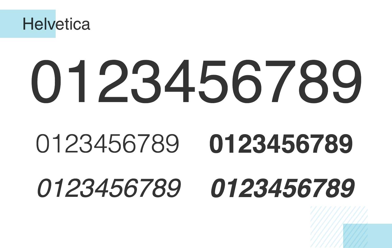 Best number fonts - Helvetica