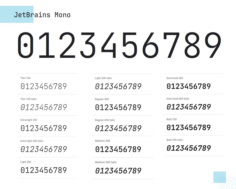 Best number fonts - JetBrains Mono