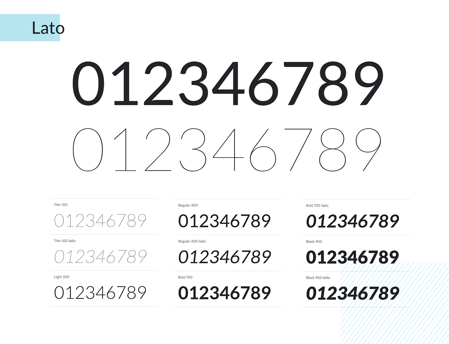lato - free number font
