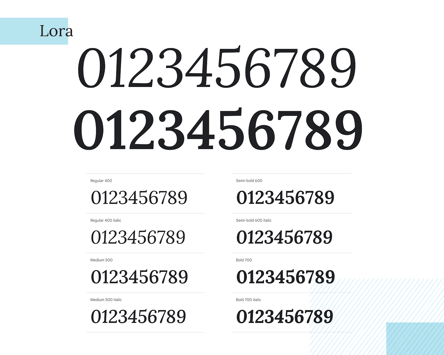 example of great free number font - lora