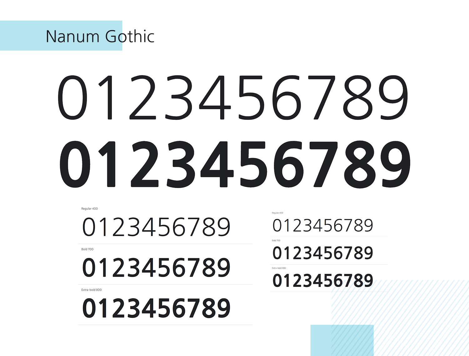 one of the best free number fonts - nanum gothic
