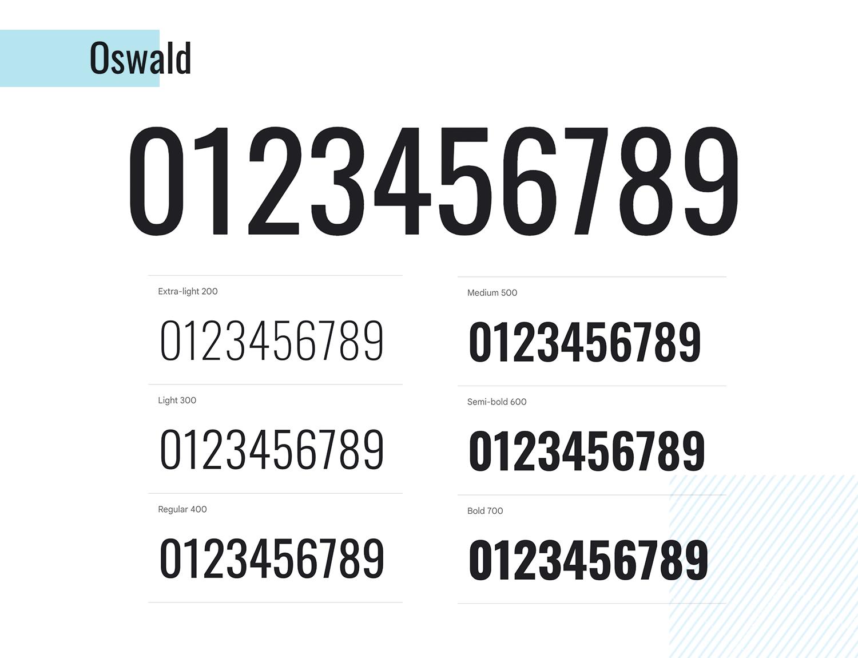free google number font - oswald