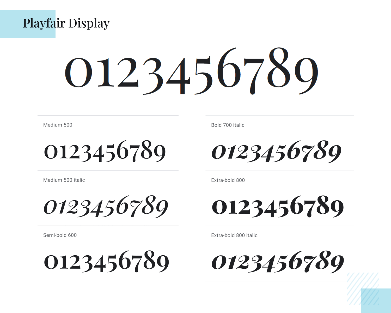 Best number fonts - Playfair Display