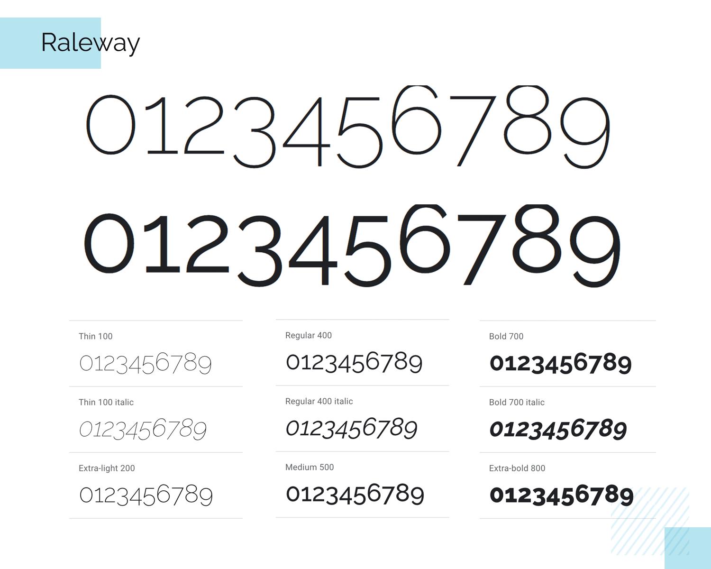 Best number fonts - Raleway