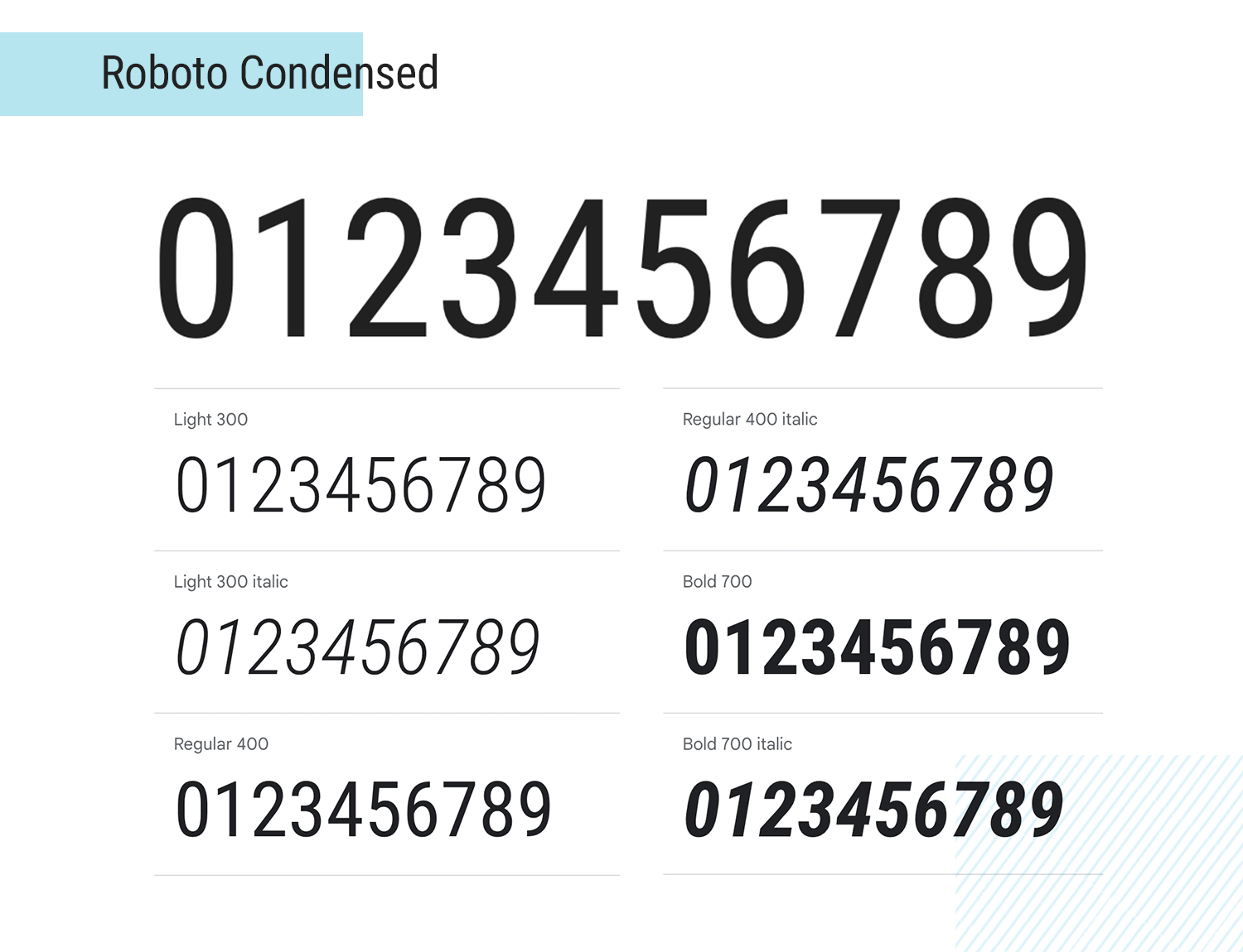 robooto condensed as free number font