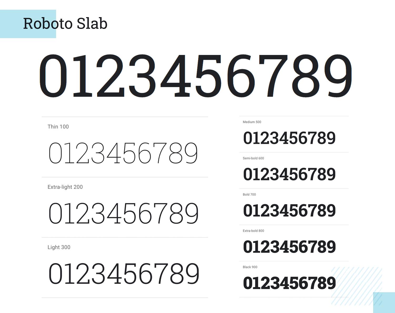 Best number fonts - Roboto Slab