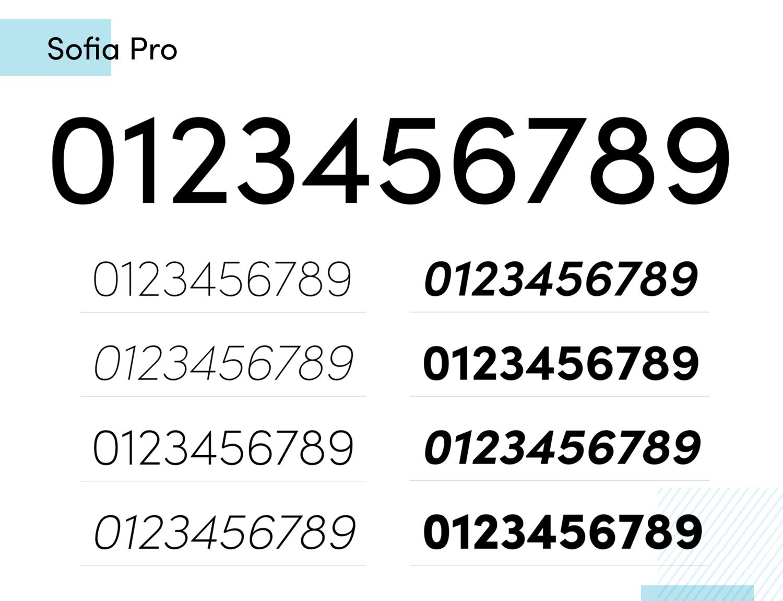 Best number fonts - Sofia Pro