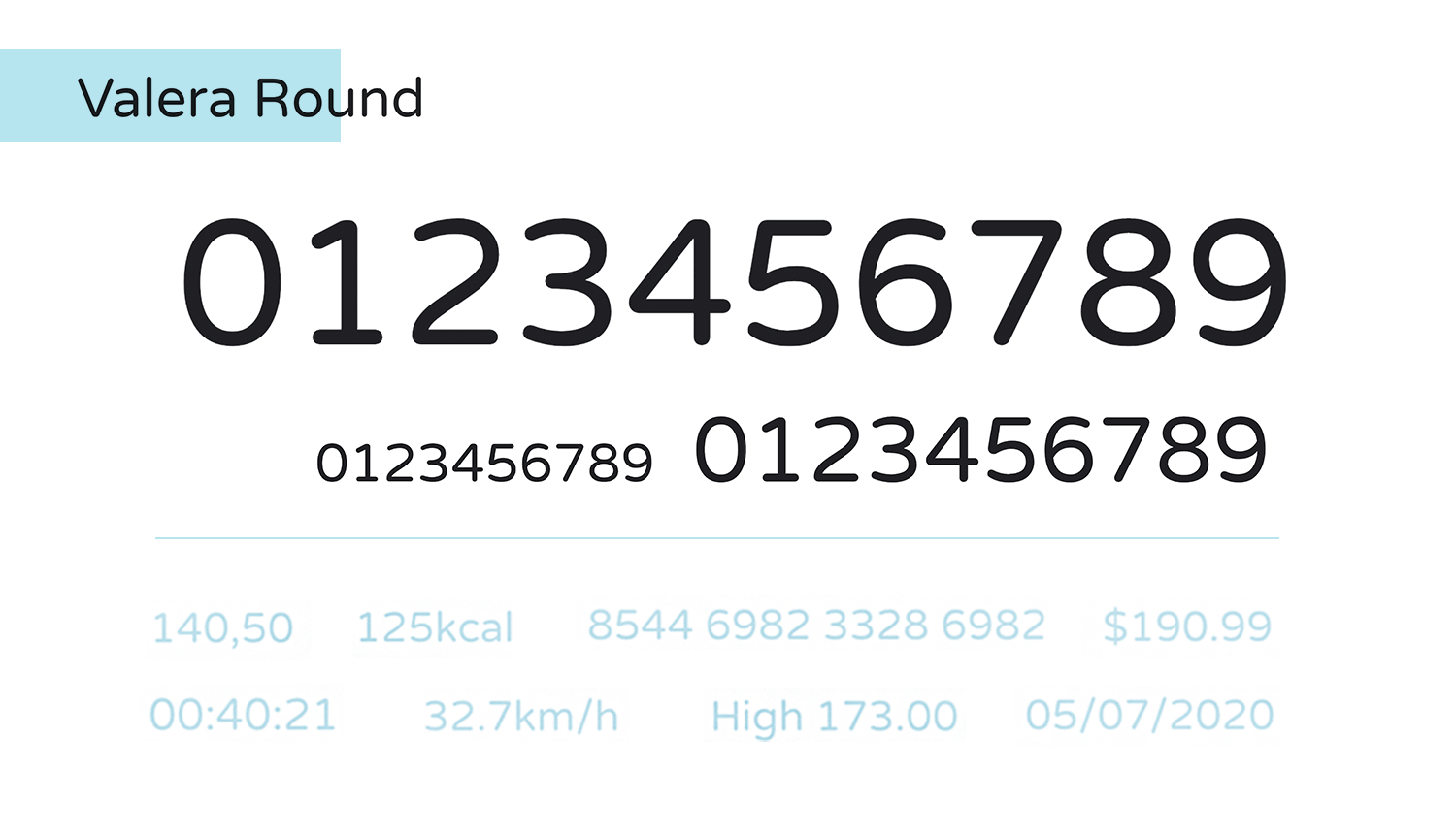 valera round as free number typeface from google