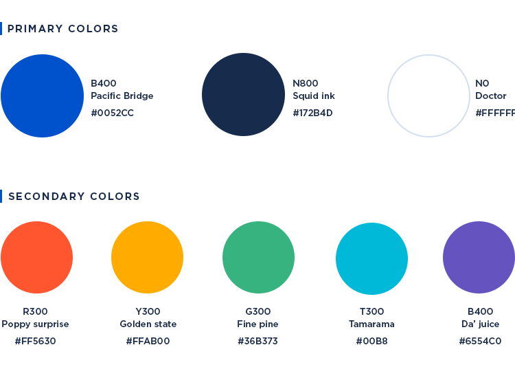Atlaskit UI kit - colors palette