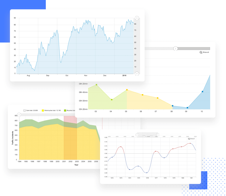 Charts UI kit for dashboard design - area and line