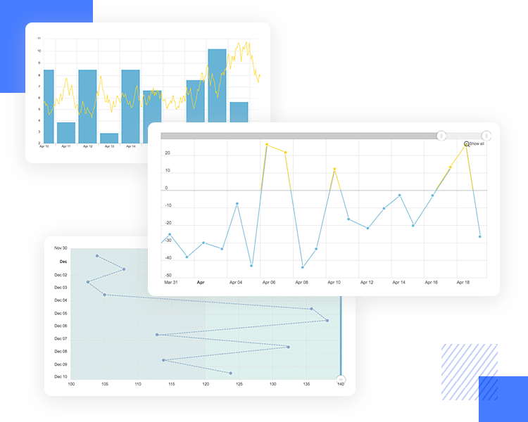 Charts UI kit for dashboard design - area, vertical line and bar