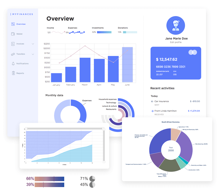 Charts UI kit for dashboard design - graphs, elements and components