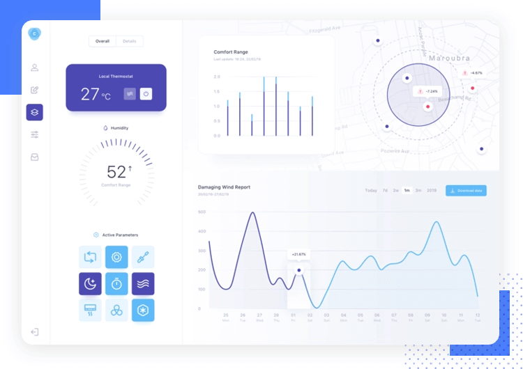 Charts UI kit for dashboard design - presentation components