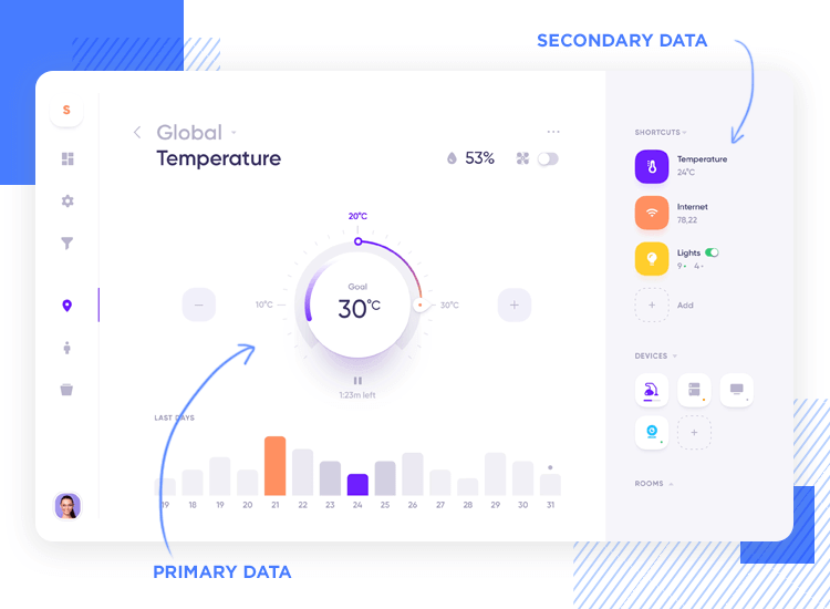 Charts UI kit for dashboard design - primary and secondary data positions