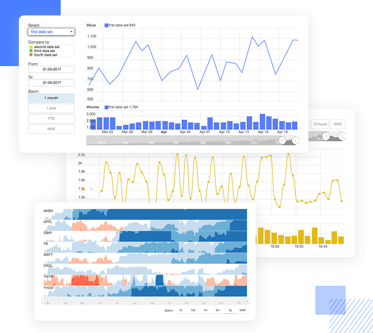 Charts UI kit for dashboard design - stocks, indices and financial graphs