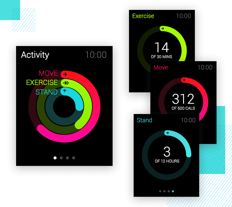 concept of fitness apple watch app using the ui kit