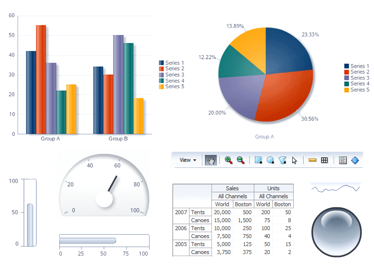 ORACLE Fusion UI kit - elements and components for data visualization
