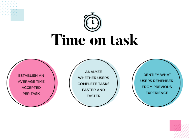 time on task for ux design metrics