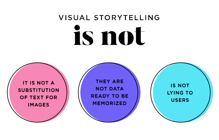 Visual storytelling - counter definition