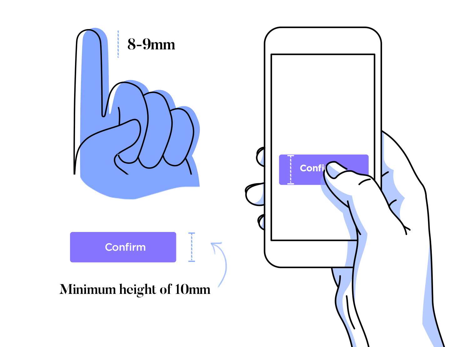 minimum size requirements for buttons in ui design