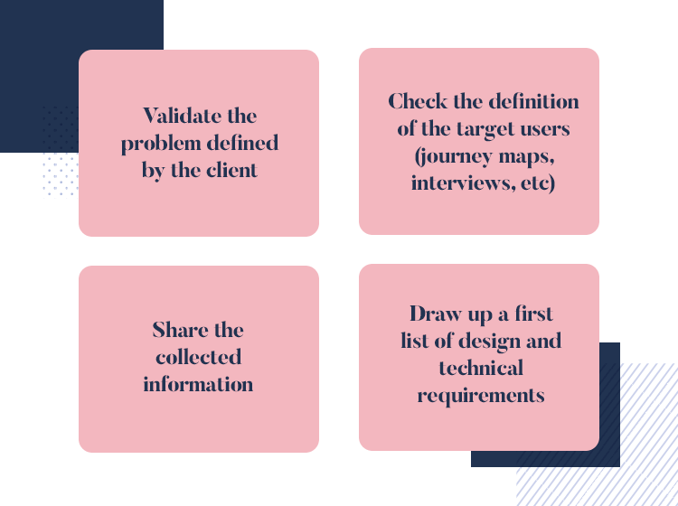the role of documentation and research in gathering requirements for ux