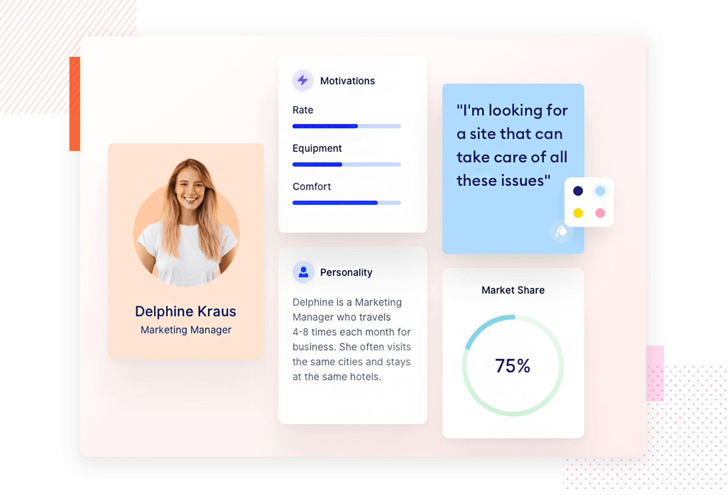 User persona template examples - marketing manager