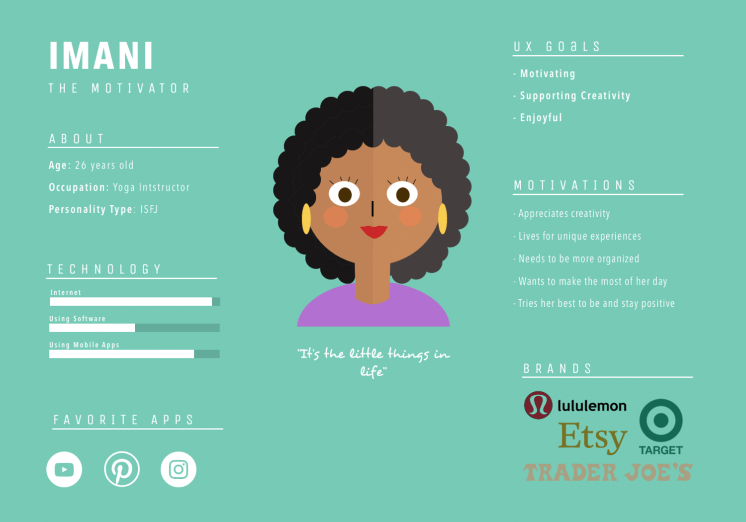 User persona template examples - vector