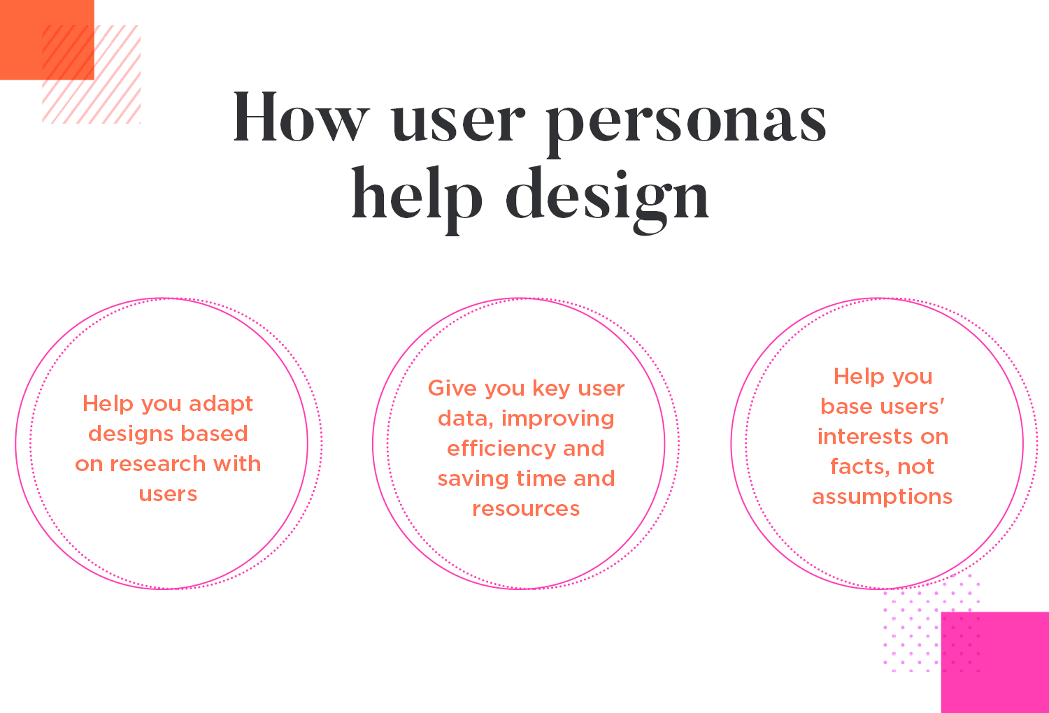 User personas - save time and increase design efficiency