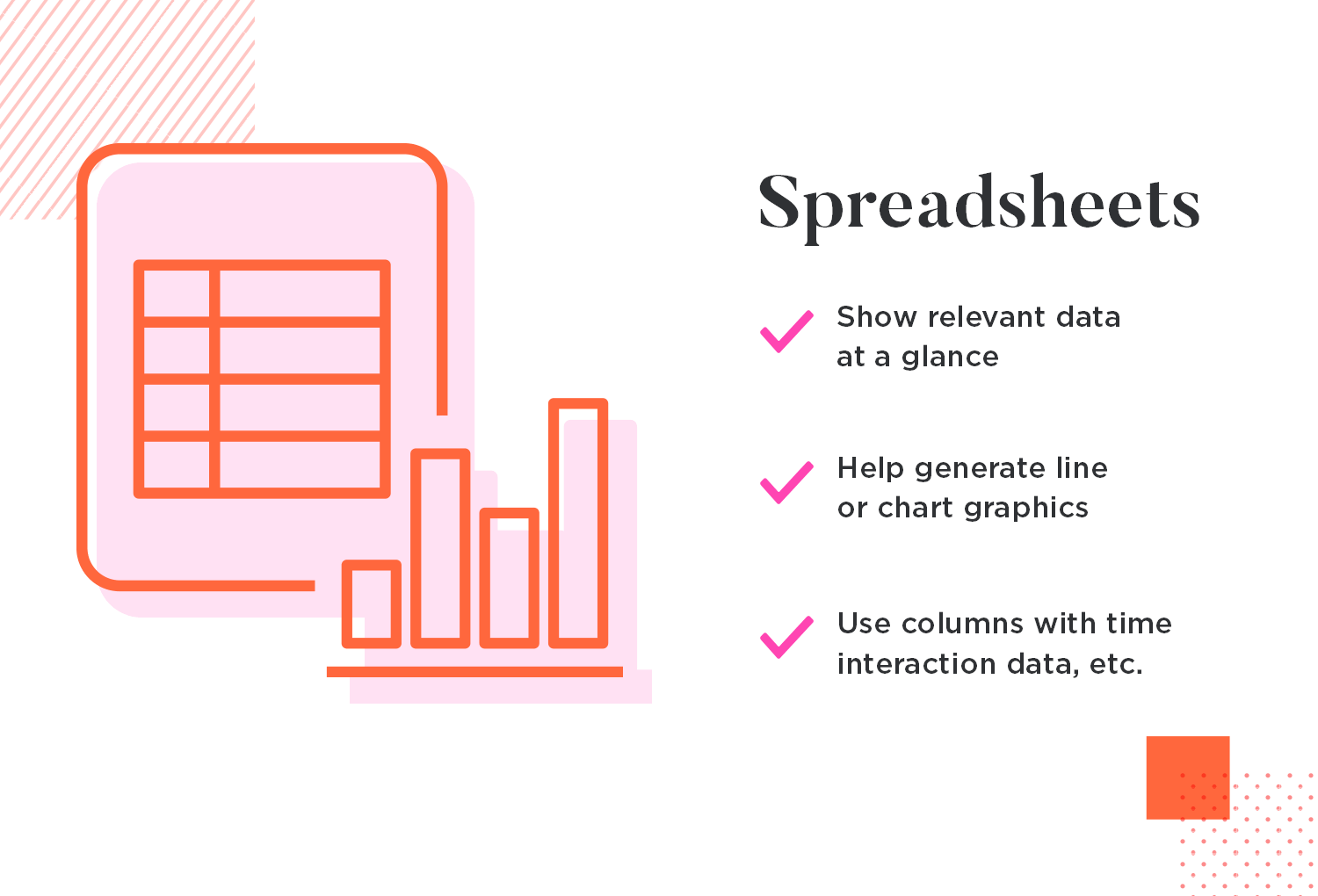 User personas - use spreadhseets to gather research data