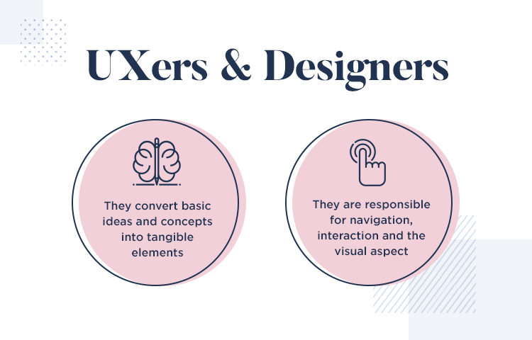 the roles of ux and ui designers in gathering requirements