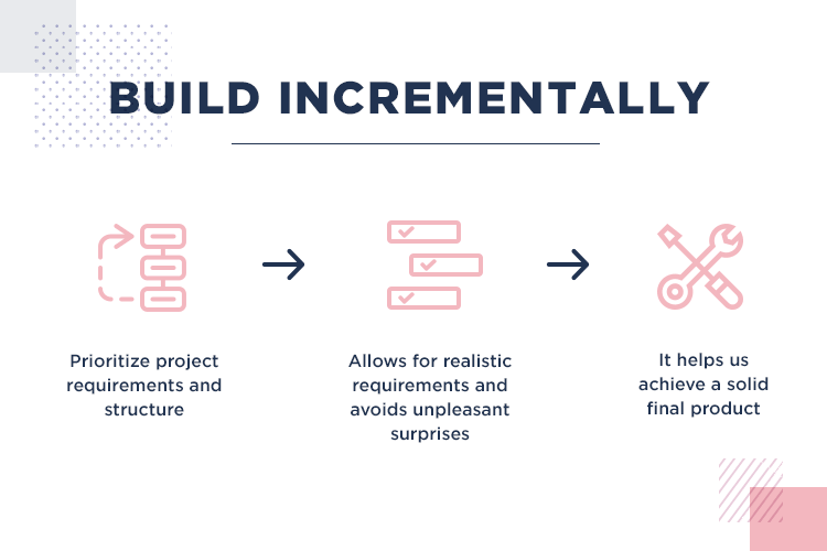 adding details to prototypes with agile requirements