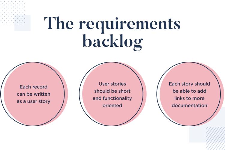 backlog of tasks in angile requirements management