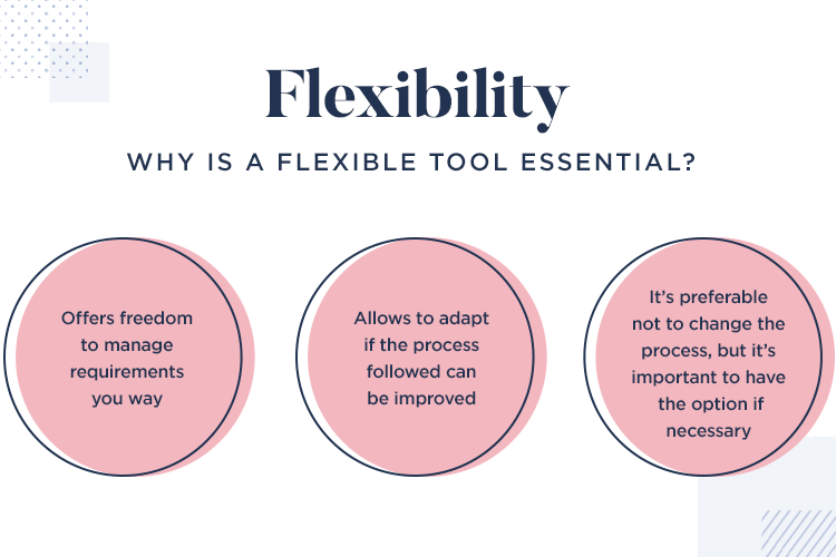 importance of having a flexible tool for managing requiremnets