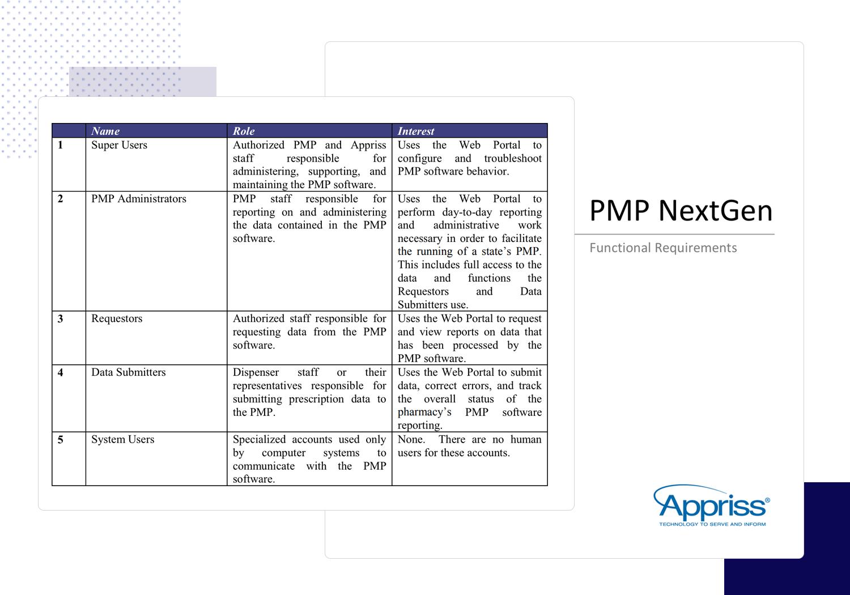 Functional specification document - PMP NextGen